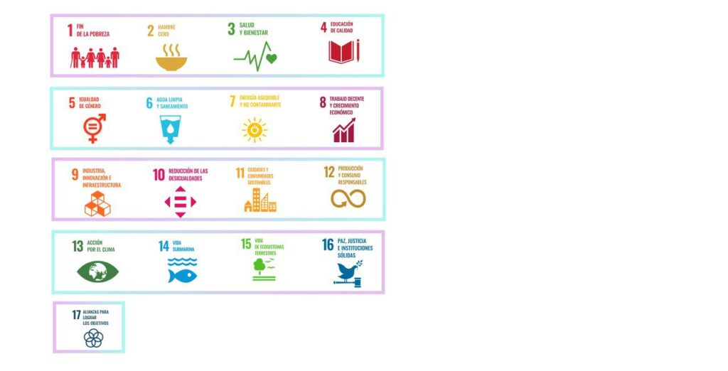 ODS que representa tu marca